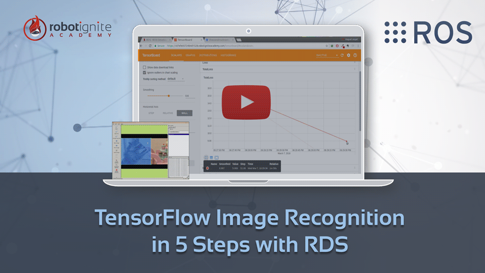ROS Tutorials] TensorFlow Image Recognition in 5 Steps with
