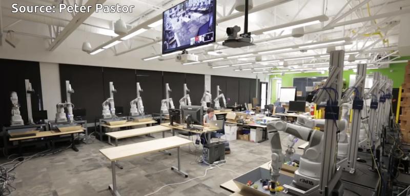Google robots training for grasping