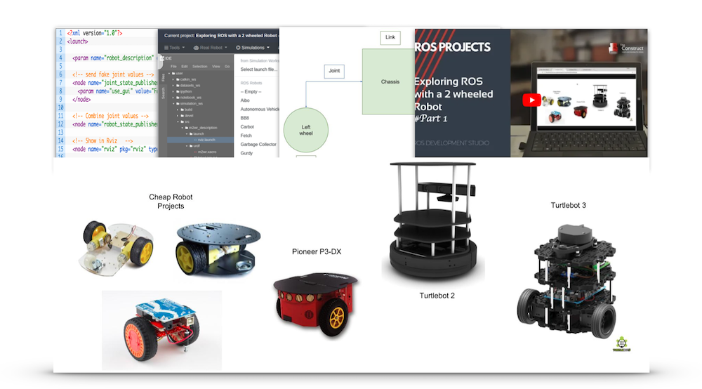 Explore the basics of robot modeling using the URDF
