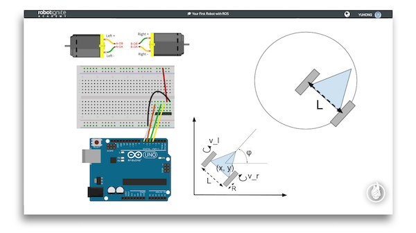 5- create motor drivers for robot