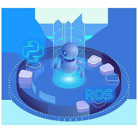 ROS Navigation stack course background